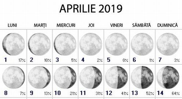 Vezi Fazele lunii Aprilie 2019